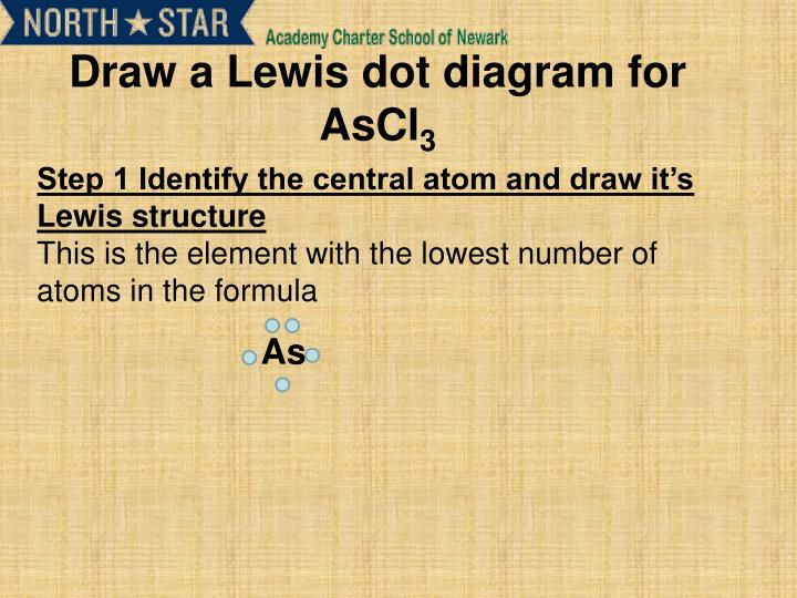 lewis dot diagram steps home entertainment wiring ppt step 1 identify the central atom and draw it s structure
