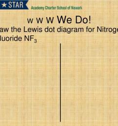 draw the lewis dot diagram for nitrogen trifluoride nf3 [ 1024 x 768 Pixel ]