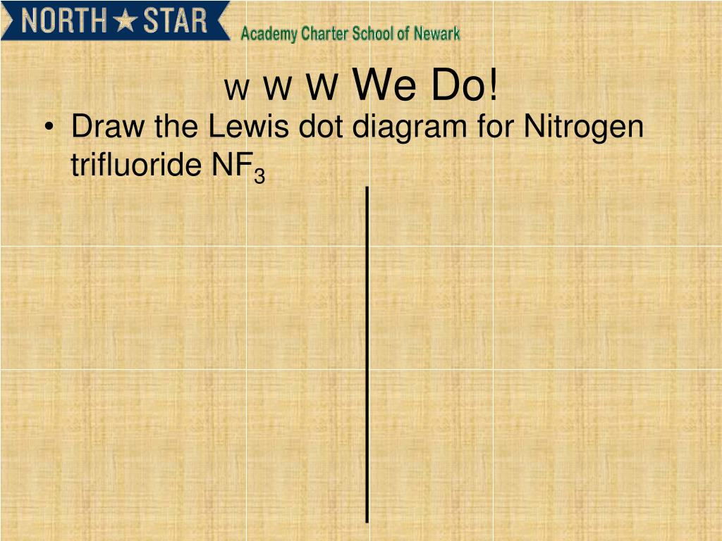 hight resolution of draw the lewis dot diagram for nitrogen trifluoride nf3