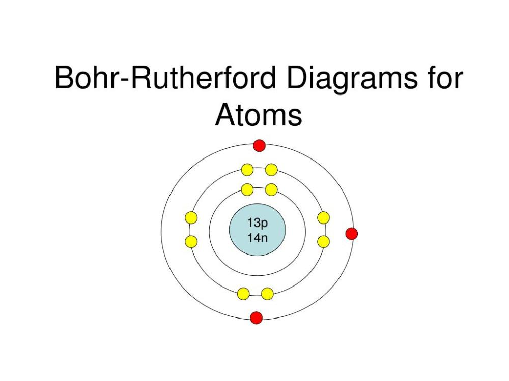 medium resolution of 13p 14n bohr rutherford diagrams