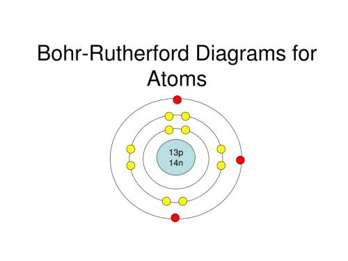small resolution of 13p 14n bohr rutherford diagrams