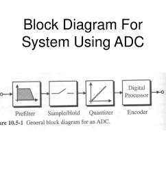 block diagram for system using adc n  [ 1024 x 768 Pixel ]