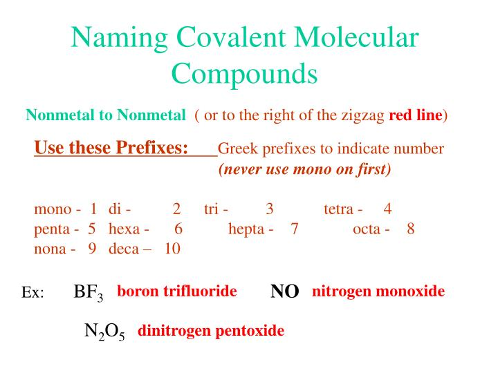 Ppt  Chemical Nomenclature Naming Compounds And Writing