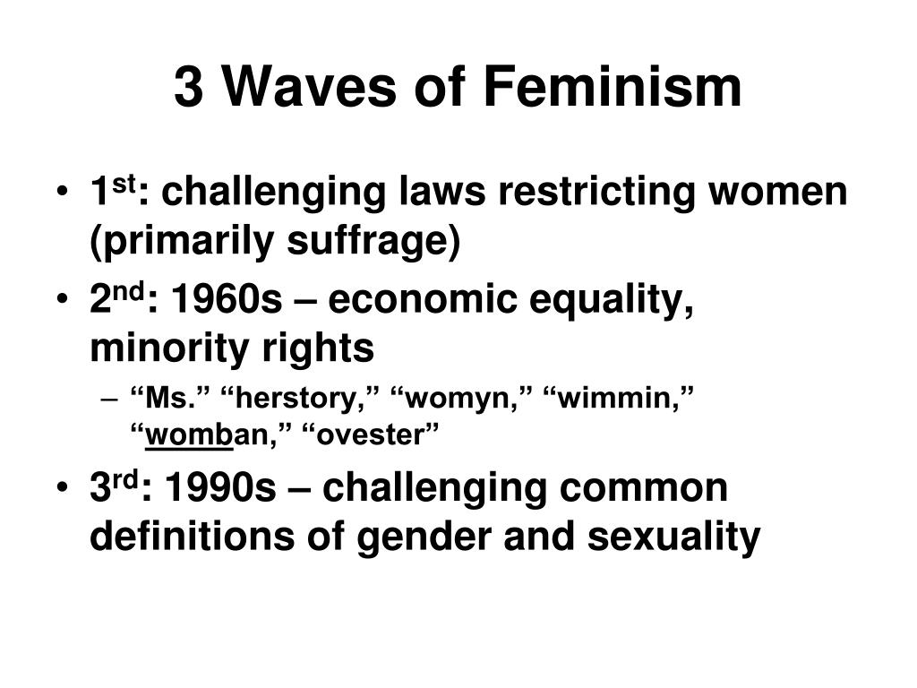 ppt feminism the belief