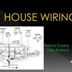 Electrical Wiring Diagram House Ppt 2001 Ford Focus Stereo B7l Lektionenderliebe De Powerpoint Presentation Id 4143953 Rh Slideserve Com Domestic Circuit