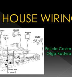ppt house wiring powerpoint presentation id 4143953 basic home electrical wiring diagrams house wiring n [ 1024 x 768 Pixel ]