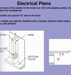 electrical plans generally most of the outlets in the home are 120 volts duplex outlets duplex outlets have two receptacles duplex outlets are placed  [ 1024 x 768 Pixel ]