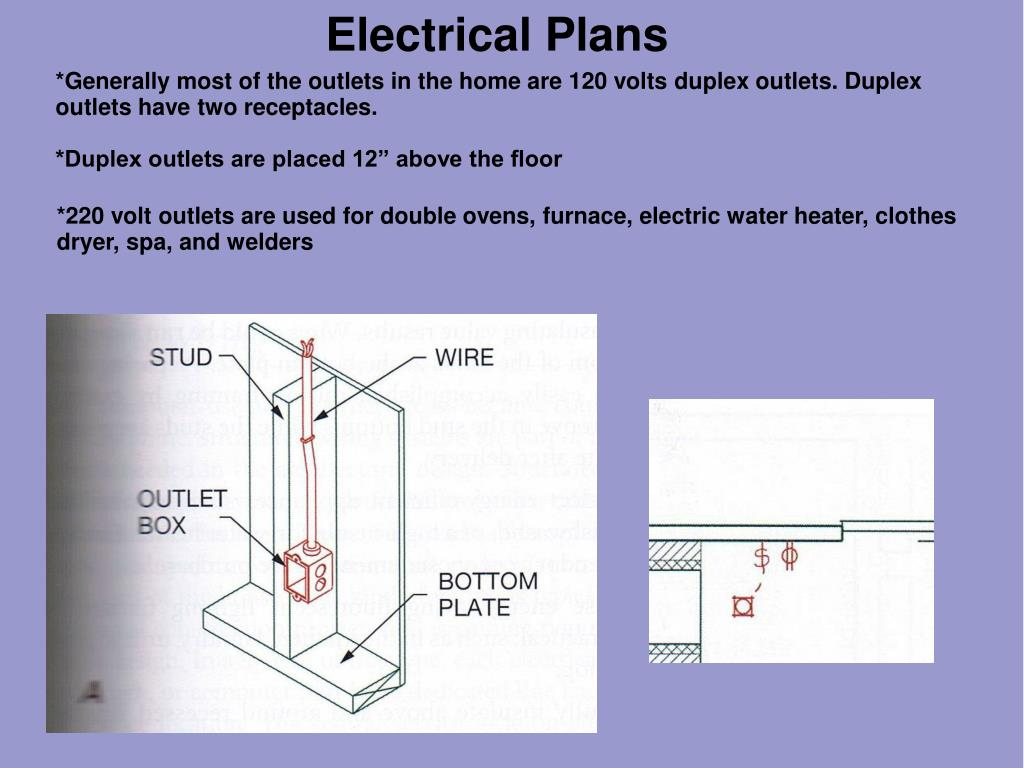 hight resolution of electrical plans generally most of the outlets in the home are 120 volts duplex outlets duplex outlets have two receptacles duplex outlets are placed