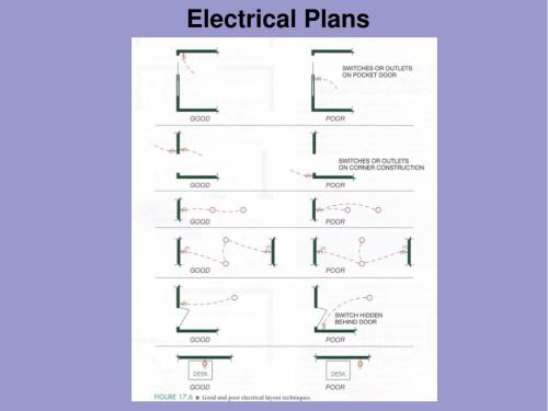 small resolution of electrical plans the meter base must always be mounted so the meter socket is on the exterior of the house preferable on the side wall of a garage