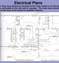 electrical plans the meter base must always be mounted so the meter socket is on the exterior of the house preferable on the side wall of a garage  [ 1024 x 768 Pixel ]