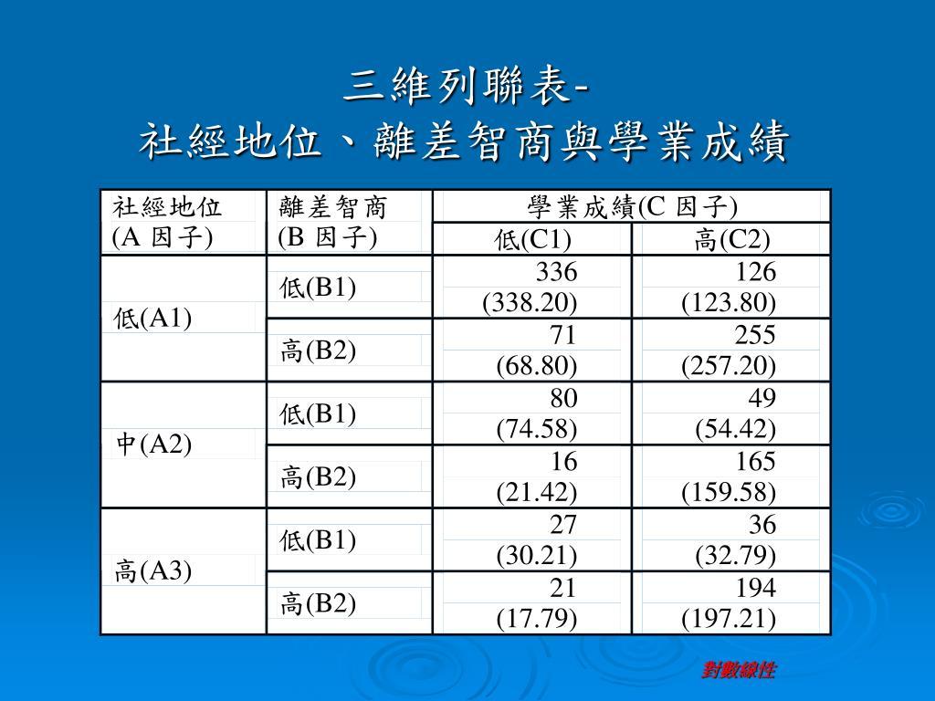 PPT - 對數線性模式 (general log-linear model) PowerPoint Presentation - ID:4149277