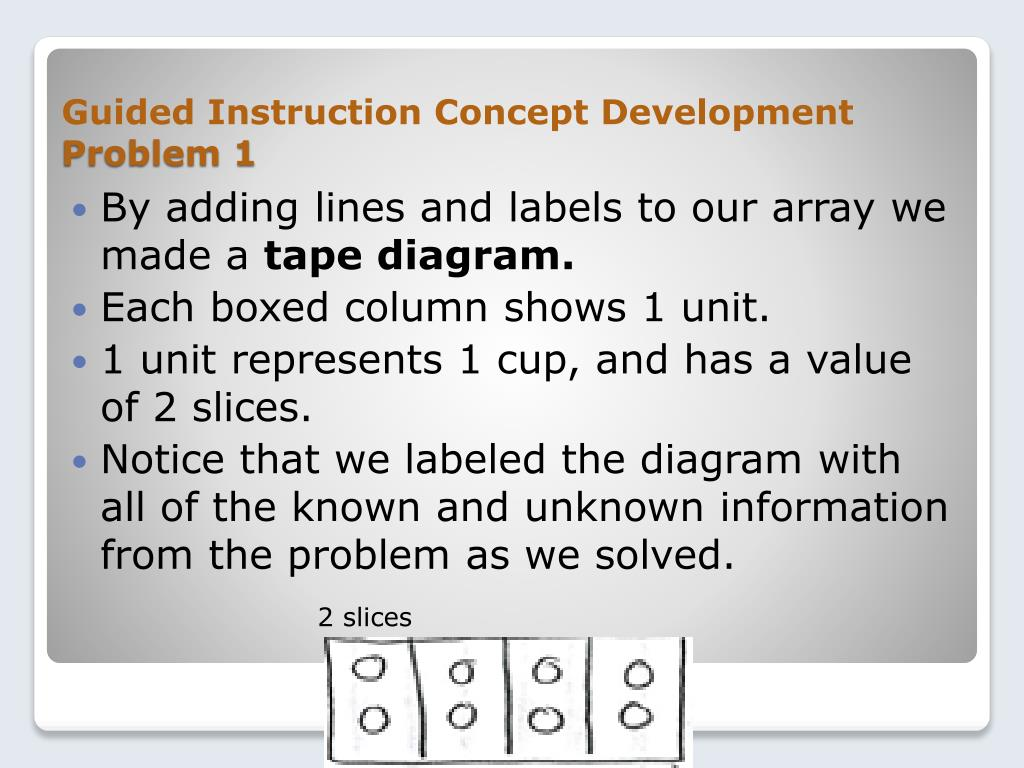 hight resolution of by adding lines and labels to our array we made a tape diagram