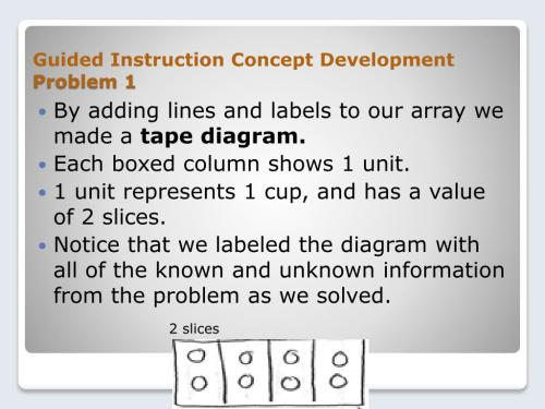 small resolution of by adding lines and labels to our array we made a tape diagram