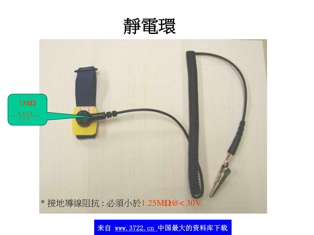 PPT - ESD 專題報告 PowerPoint Presentation, free download - ID:4164363