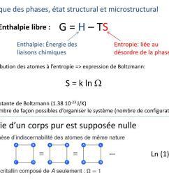 enthalpie nergie des liaisons chimiques entropie li e au d sordre de la phase contribution des atomes l entropie expression de boltzmann s k  [ 1024 x 768 Pixel ]