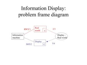 PPT  Problem Frames 7  Model domains and real worlds PowerPoint Presentation  ID:4221319