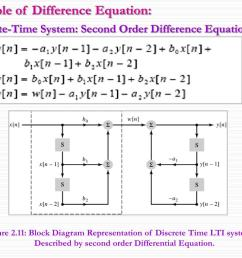 figure 2 11 block diagram representation of discrete time lti system described by second order differential equation  [ 1024 x 768 Pixel ]