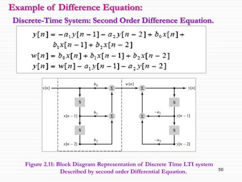 small resolution of figure 2 11 block diagram representation of discrete time lti system described by second order differential equation
