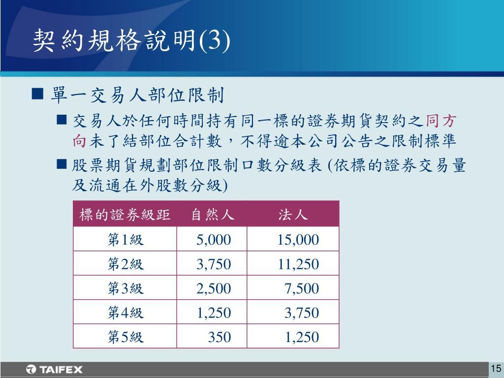 PPT - 股票期貨簡介 PowerPoint Presentation. free download - ID:4262253
