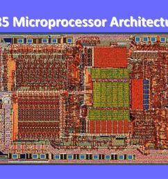 8085 microprocessor architecture n  [ 1024 x 768 Pixel ]