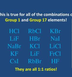 this is true for all of the combinations of group 1 and group  [ 1024 x 768 Pixel ]