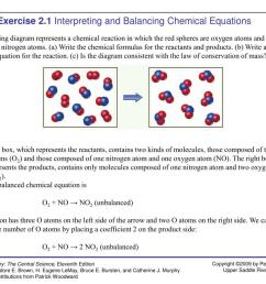 ppt sample exercise 2 1 interpreting and balancing chemical equations powerpoint presentation id 4282926 [ 1024 x 768 Pixel ]