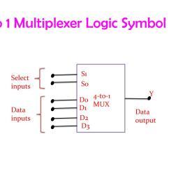 8 1 multiplexer circuit diagram [ 1024 x 768 Pixel ]