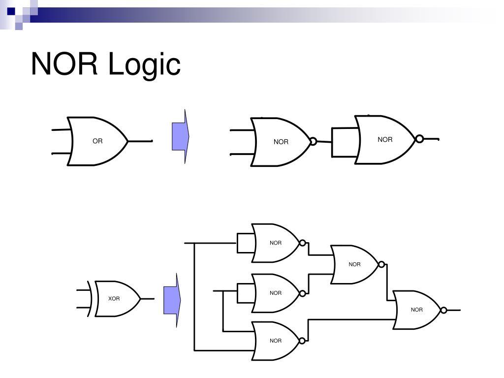 Logic Circuit Of 2 To 4 Decoder