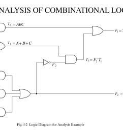 analysis of combinational logic [ 1024 x 768 Pixel ]