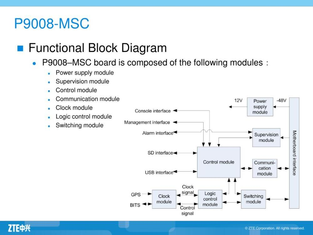 medium resolution of functional block diagram p9008 msc board is composed of the following modules power supply module supervision module control module communication module
