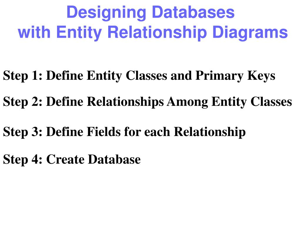 hight resolution of designing databases with entity relationship diagrams step