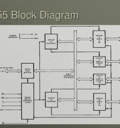block diagram 8255 [ 1024 x 768 Pixel ]