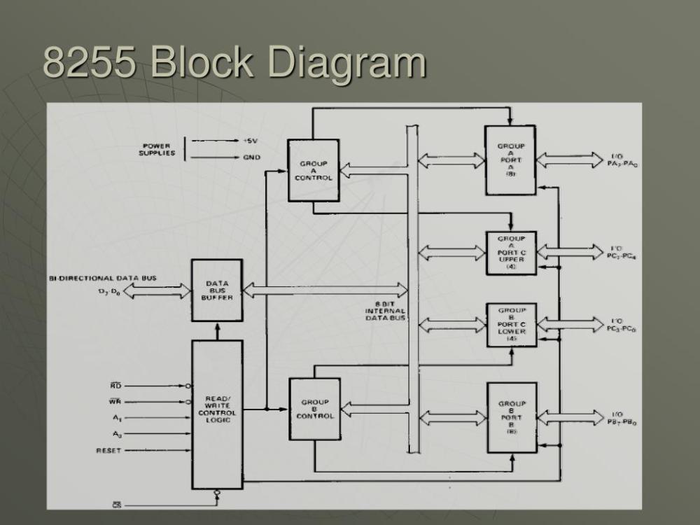 medium resolution of block diagram 8255