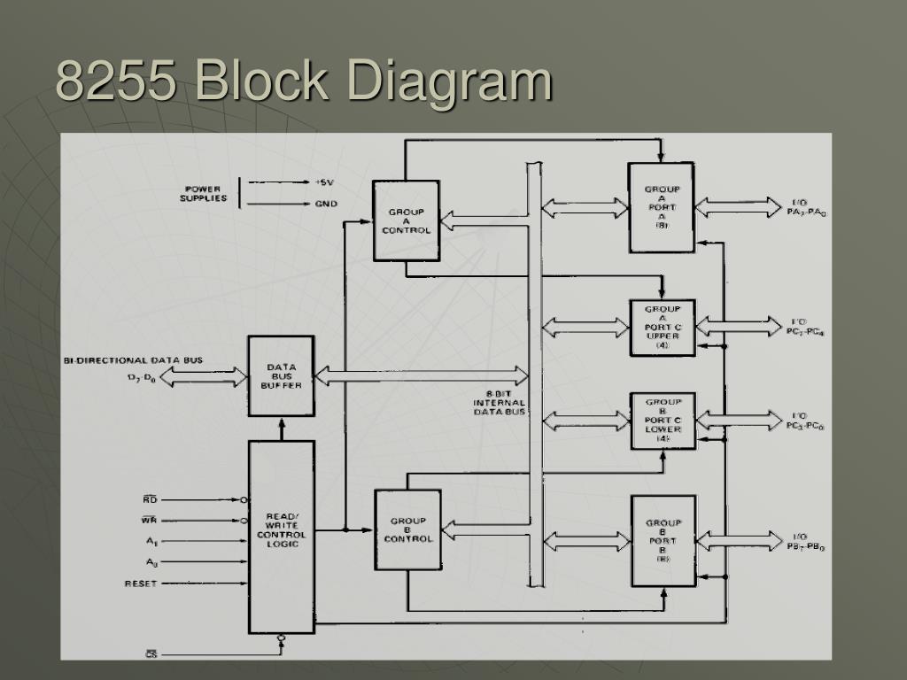 hight resolution of block diagram 8255