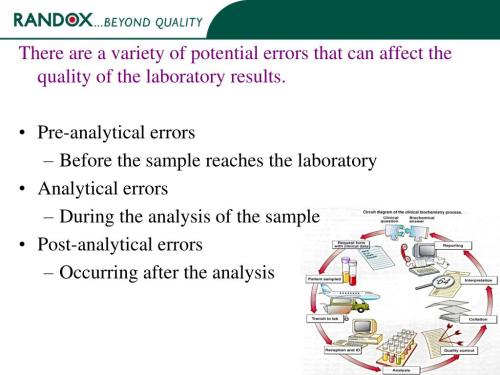 small resolution of there are a variety of potential errors that can affect the quality