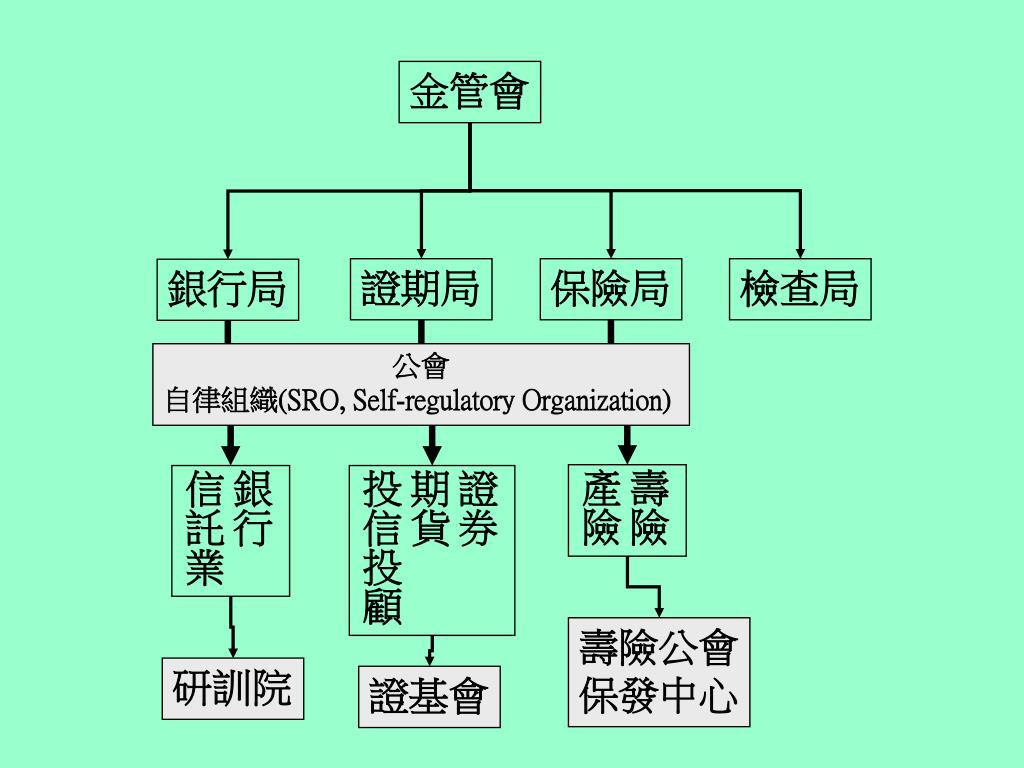 PPT - 職涯大探索 PowerPoint Presentation. free download - ID:4442989