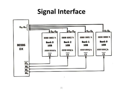 small resolution of signal interface