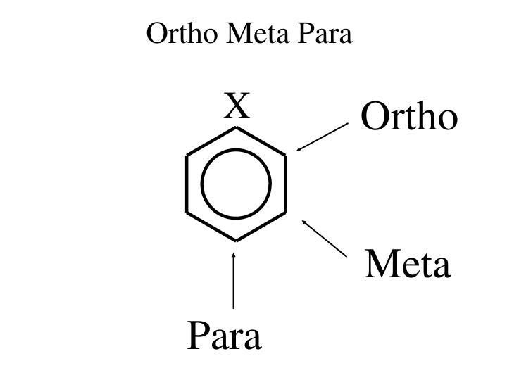 H2so4 Mechanism