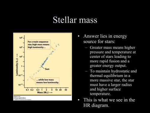 small resolution of stellar mass answer lies in energy source for stars greater mass means higher pressure and temperature at center of stars leading to more rapid fusion