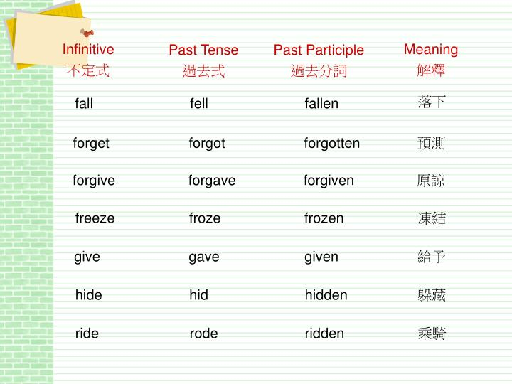 PPT - Patterns of Irregular Verbs PowerPoint Presentation - ID:4550424