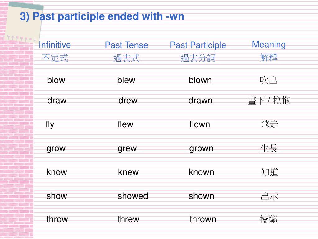 PPT - Patterns of Irregular Verbs PowerPoint Presentation, free download - ID:4550424