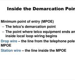 demarcation point wiring [ 1024 x 768 Pixel ]