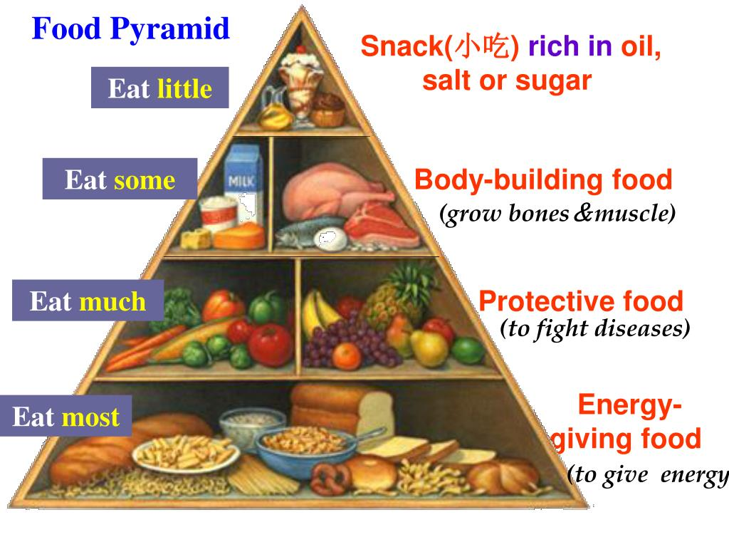 Body Building Food Energy Giving Food
