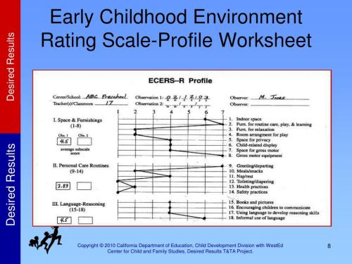 small resolution of PPT - Session V: Environment Rating Scales PowerPoint Presentation