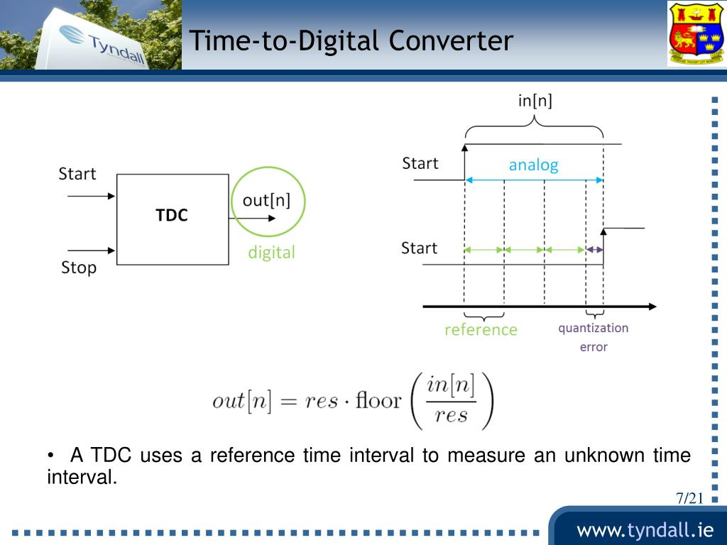 PPT - First Order Noise Shaping Time-to-Digital Converter Francesco Brandonisio . PowerPoint Presentation - ID:4599658