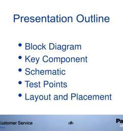 block diagram key [ 1024 x 768 Pixel ]