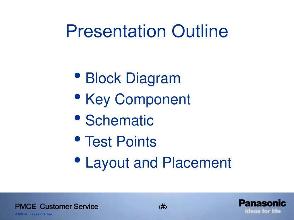 hight resolution of block diagram key