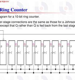 the ring counter logic diagram  [ 1024 x 768 Pixel ]