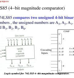 74ls85 4 bit magnitude comparator the74ls85 compares two  [ 1024 x 768 Pixel ]