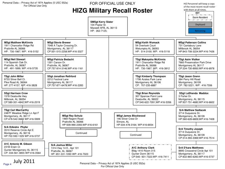 Military Recall Roster Template Image collections